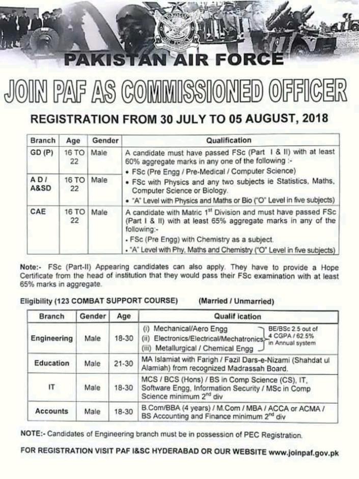 paf Jobs Officers